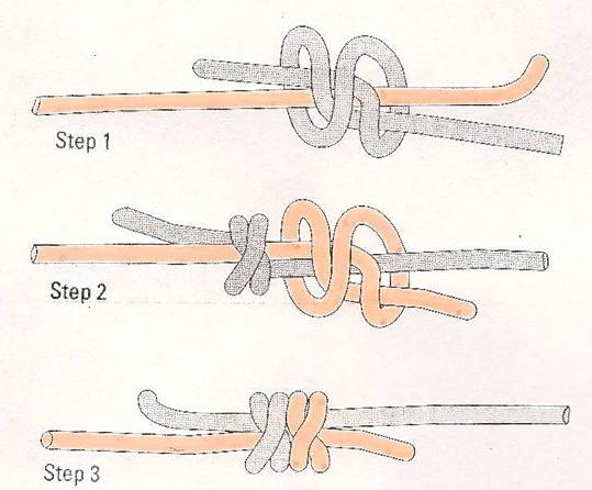 double overhand bend